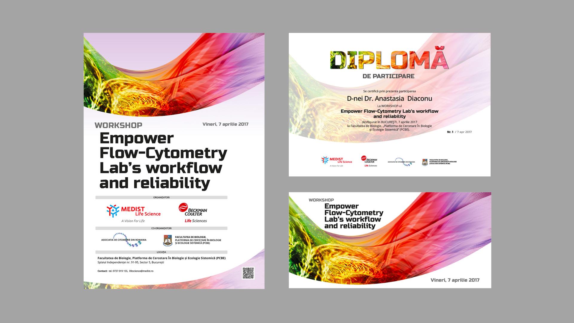 branding eveniment cytometrie
